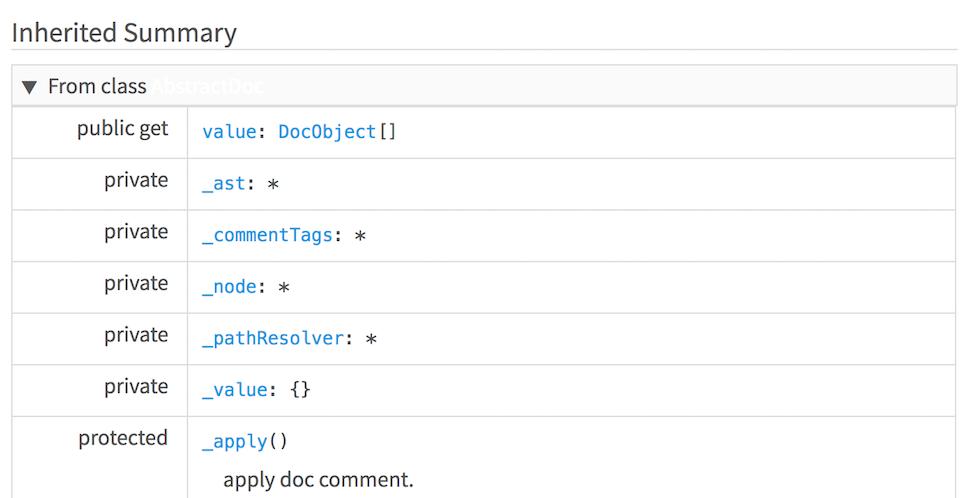 ESDoc - A Good Documentation Generator for JavaScript | esdoc-site